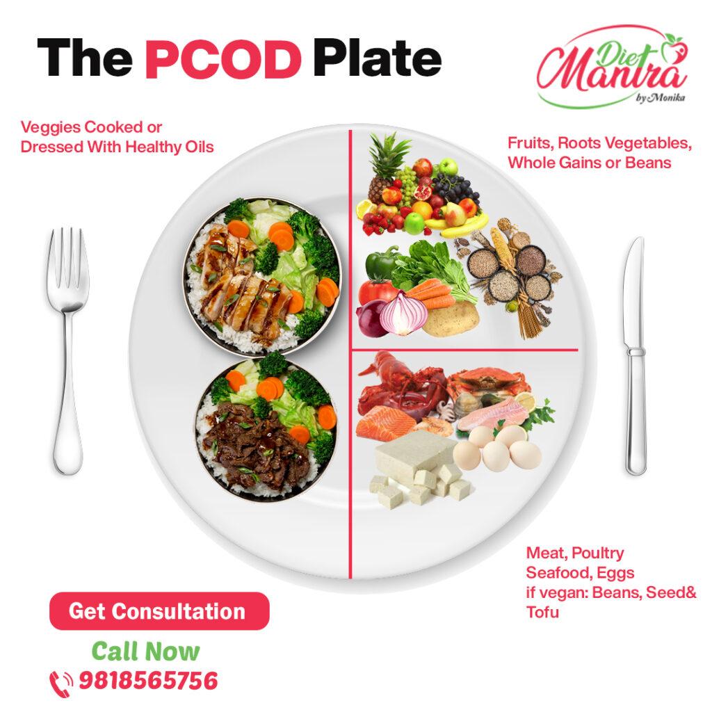 PCOD_diet